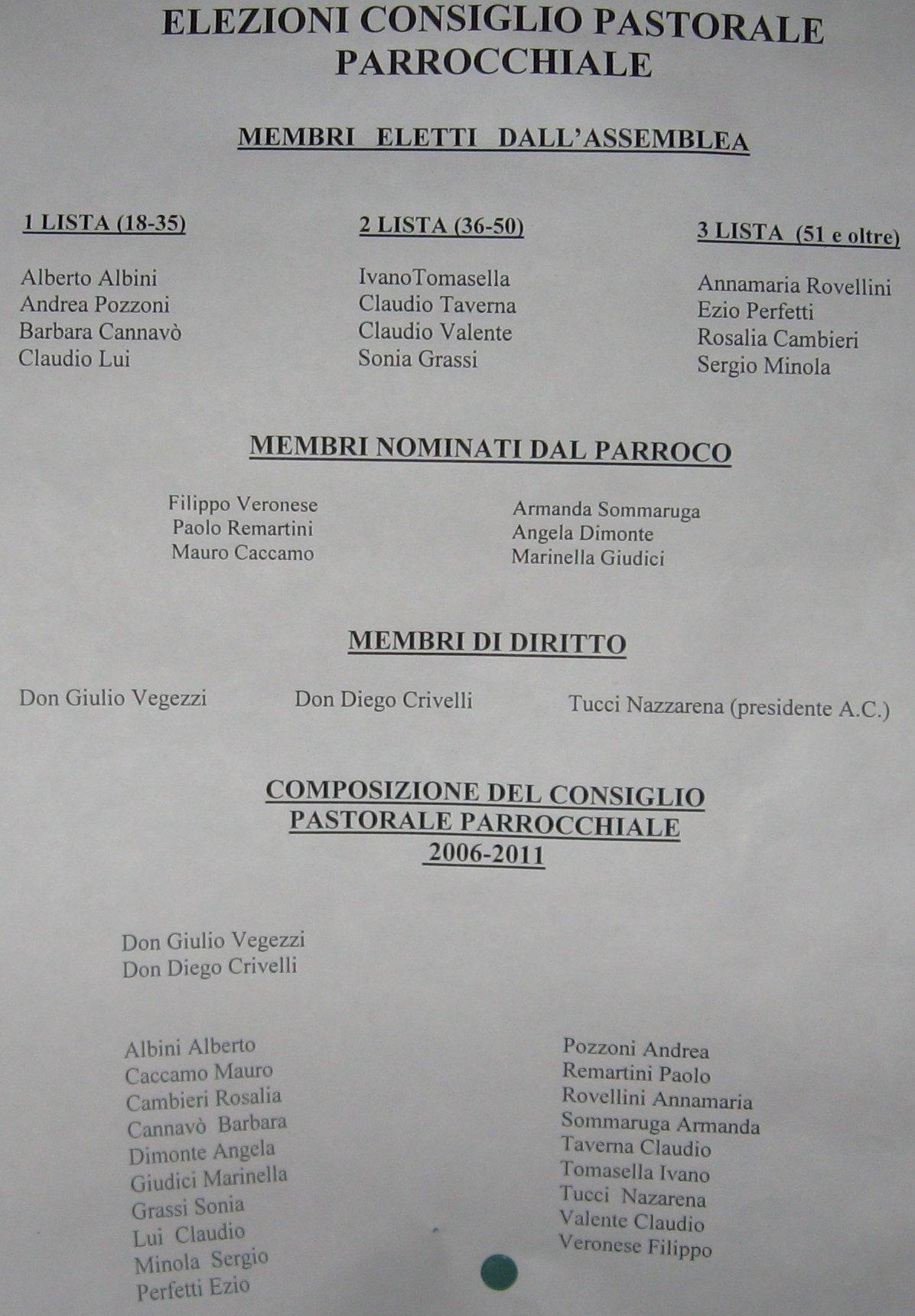 Componenti Consiglio Pastorale